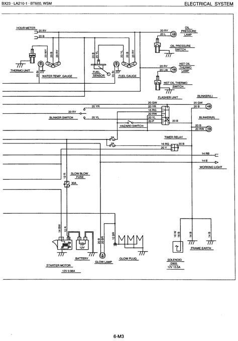 wiring diagram color legend gallery wiring diagram