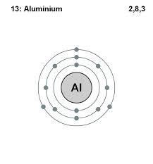 Number Of Protons In Aluminum by How Many Valence Electrons Are In Aluminum Quora