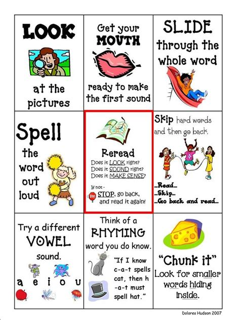 printable inference poster reading strategies teaching toolbox pinterest charts