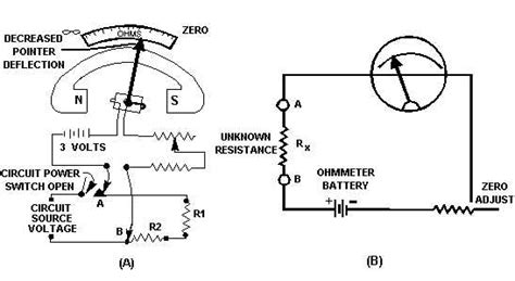how to measure resistance pdf figure 3 13 measuring circuit resistance with an ohmmeter