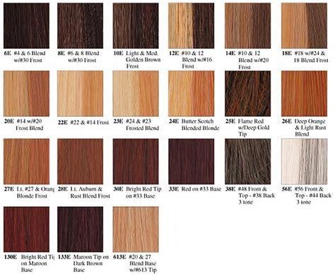 sebastian cellophanes color chart sebastian laminates cellophanes color chart