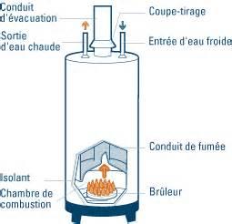 comment fonctionne un chauffe eau 4754 chauffage chaudi 232 re et chauffe eau guide pour choisir