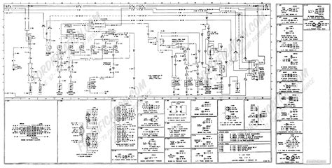 ford  wiring harness auto electrical wiring diagram