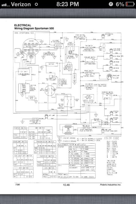 2004 polaris sportsman 600 wiring diagram polaris