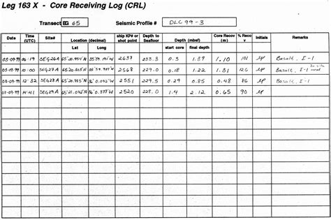 Figure F5 Example Of A Completed Core Receiving Log Form