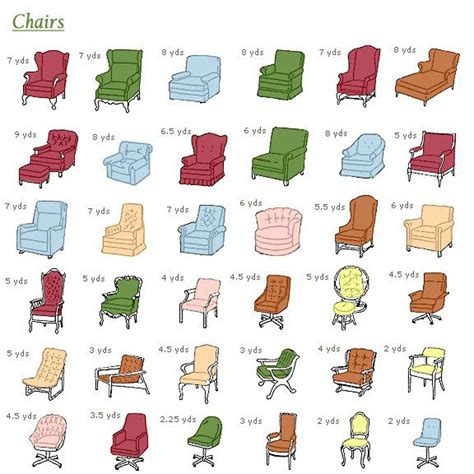upholstery chart how much fabric do i need to reupholster this chair sofa
