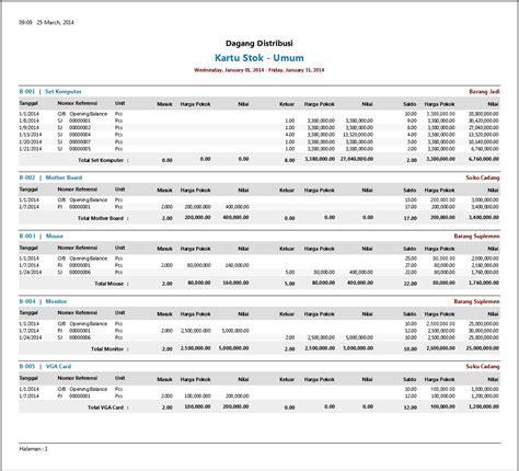 software untuk membuat laporan keuangan gratis ingin sukses berbisnis ritel ini dia contoh laporan