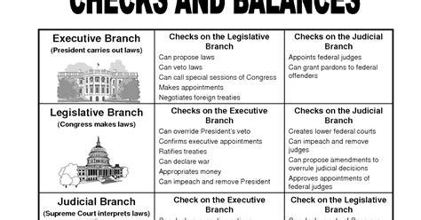 free government background check economics 101 checks balances project