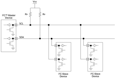 i2c pull up resistor calculation nxp design calculations for robust i2c communications edn