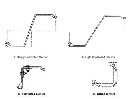 sheet types types of sheet pile