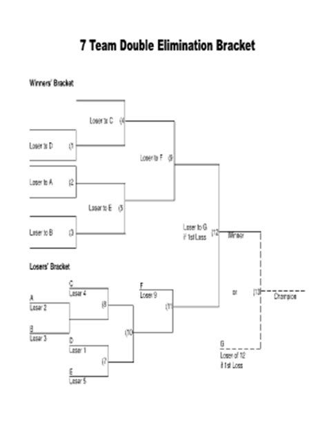winner and loser bracket template single elimination bracket forms and templates fillable