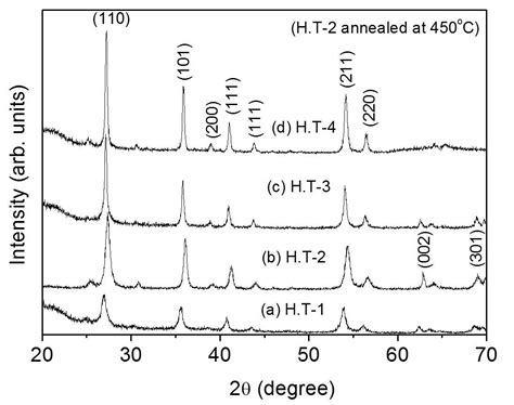 xrd pattern for tio2 preparation and characterization of nanostructured tio2