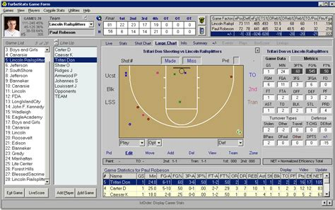 basketball score sheets excel search results new