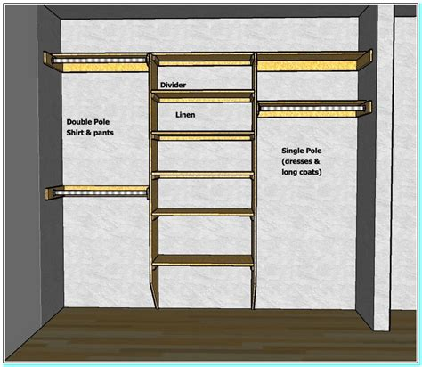 closet layout ideas closet designs philippines roselawnlutheran