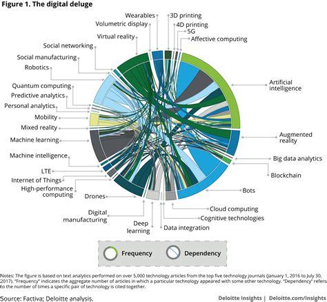 Resume Sample Data Analyst by Data Analyst Deloitte Linkedin Resume Generator Best
