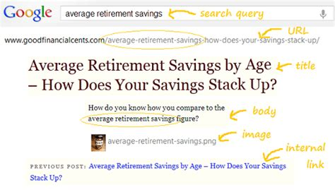Retirement Tips For The Average Joe by On Page Seo Basics 5 Simple Tips From