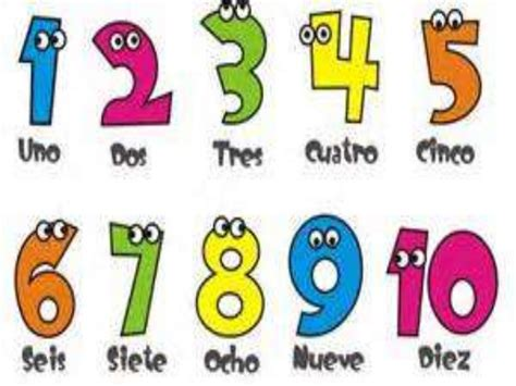 Mba Number Lawschoolnumbers by Numbers 1 10
