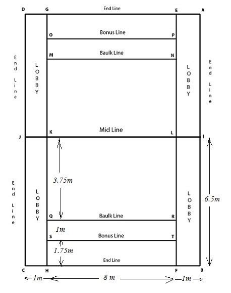 indian table court dimensions in sports courts fields kabaddi badminton