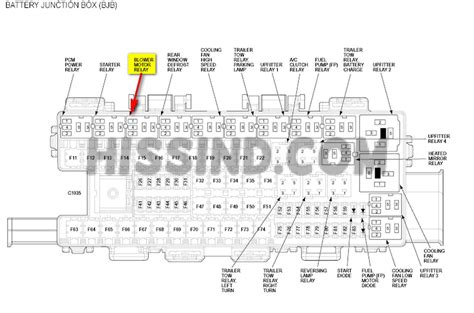 2012 f 150 fuse box location wiring diagram schemes