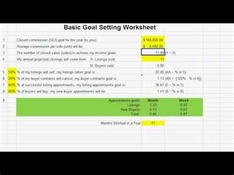 Goal Setting For Real Estate Agents Youtube Real Estate Goal Setting Template