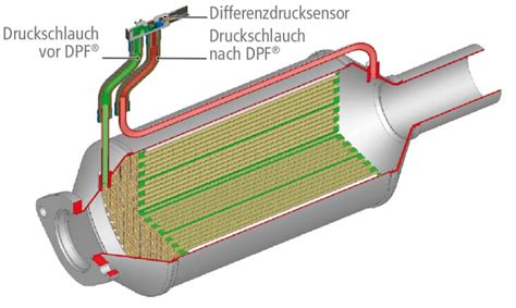 Audi A4 Differenzdrucksensor by Asset Jpg A4 B7 2 0 Tdi Bpw Dpf Differenzdrucksensor