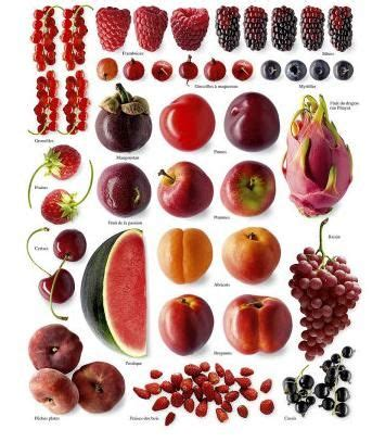 A Red Colored Root Vegetable - red fruits and vegetables like tomatoes are coloured by lycopene which are powerful
