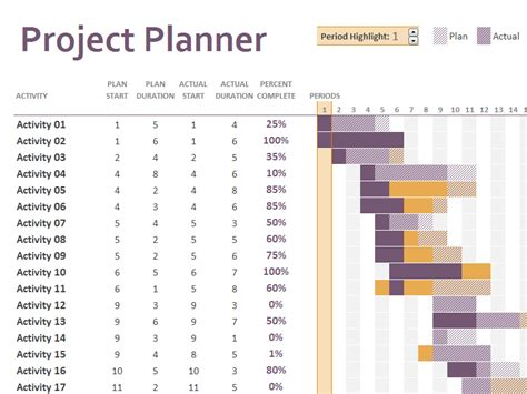 Download Project Planner With Gantt Chart Template Microsoft Office Gantt Chart Template
