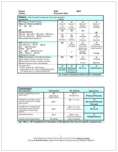 E M Coding Audit Form Coding And Billing Pinterest Medical Coding Medical And Icd 10 Billing Audit Template