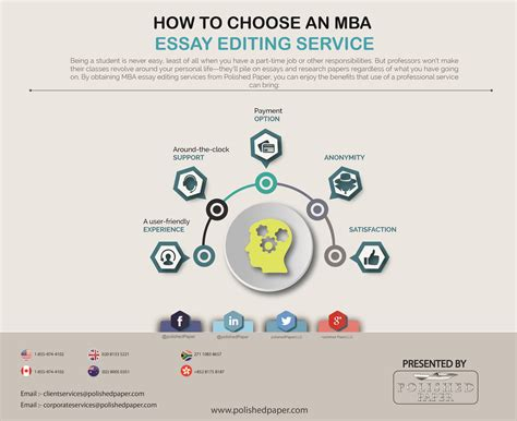 How To Select A College For Mba by How To Choose An Mba Essay Editing Service Polished Paper