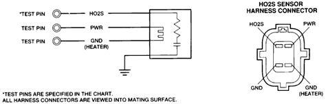 universal  sensor wiring