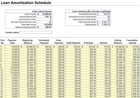 amortization table excel expin zigy co
