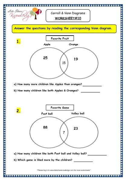 diagram grade 3 venn diagram for grade 3 images how to guide and