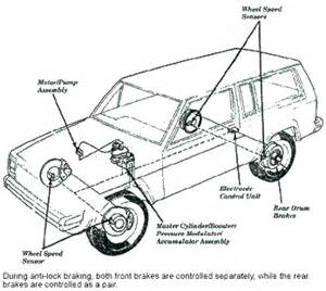Jeep Wrangler Brake System Diagram 87 Jeep Yj Wiring Diagram Get Free Image About Wiring