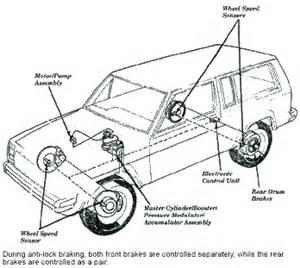 Jeep Brake System Diagram Jeep Bendix 9 Antilock Brakes