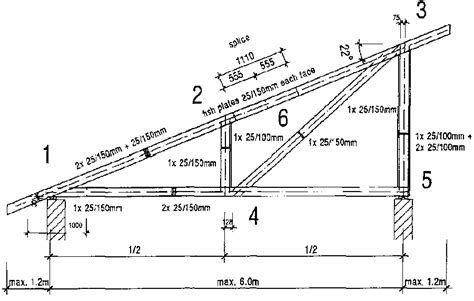 single slope roof house plans single slope roof house plans home mansion