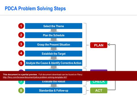 a3 problem solving using pdca image collections diagram