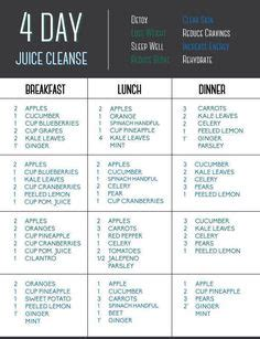 One Week Detox Plan by 1000 Ideas About One Week Cleanse On 1 Week