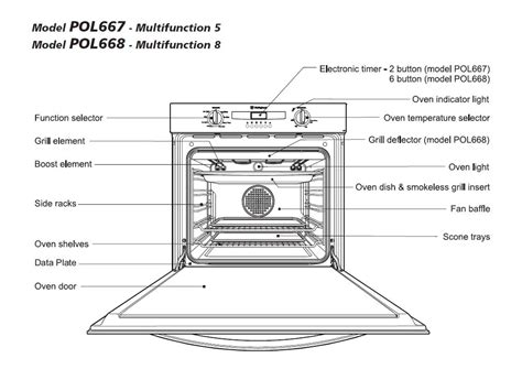 I Have A Westinghouse Gol 476 Wall Oven The Bottom Oven