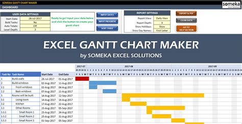 diagramme de gantt excel 2007 gratuit excel gantt chart maker template easily create your