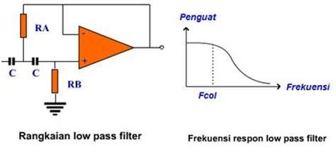 filter kapasitor sederhana filter aktif dan pasif elektronika dasar elektronika kontrol
