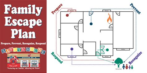 fire escape plans for home home safety