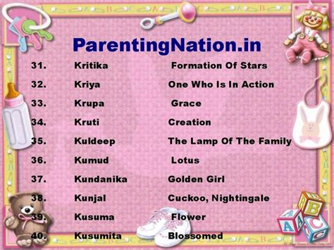 mean names this slide contains mithun rashi baby girl names with