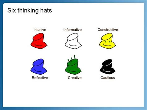 design thinking disadvantages advantages and disadvantages of critical thinking in the