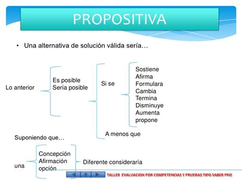 tipos de preguntas y ejemplos pruebas saber pro ecaes taller de pruebas saber pro