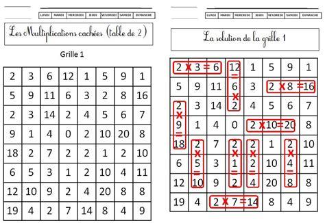 toute les table de multiplication de 1 a 100 comment apprendre les tables de multiplication ce1