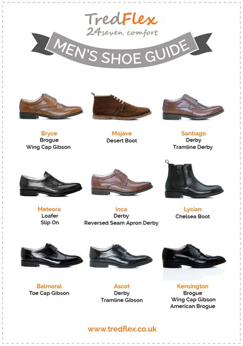 tredflex guide to s shoe types