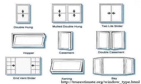 types of house architecture architectural windows window types architecture