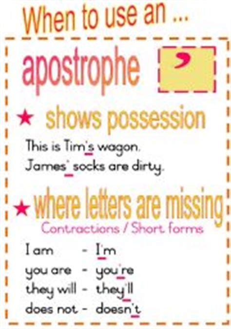 printable contraction poster when to use an apostrophe fully editable poster