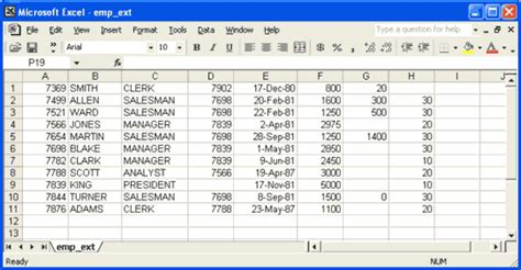 How To Make A Table In Spreadsheet by Oracle Spreadsheet Sql With External Tables