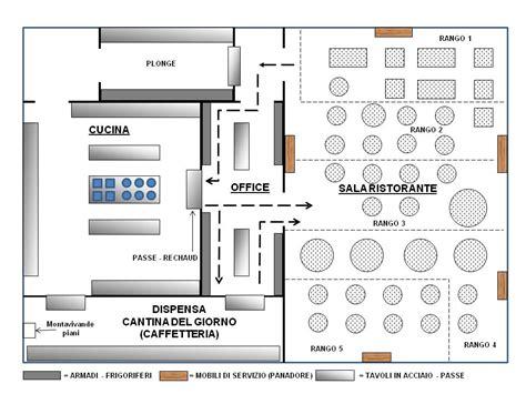 layout cucina ristorante stunning layout cucina ristorante gallery ridgewayng